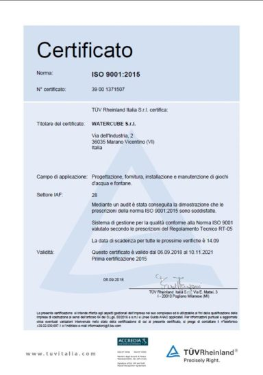 iso 2018